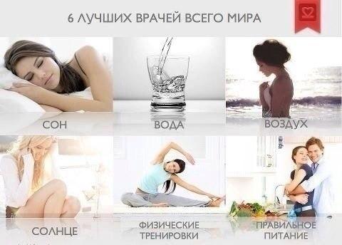 Шесть лучших врачей мира visionmarket24.ru